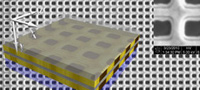 Functional Metamaterials